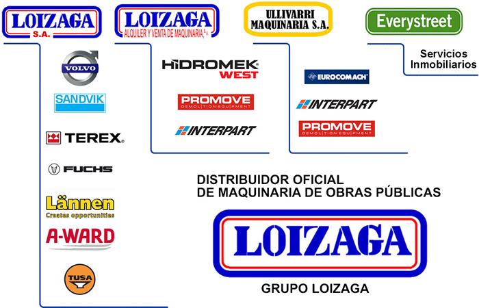 grupo_loizaga